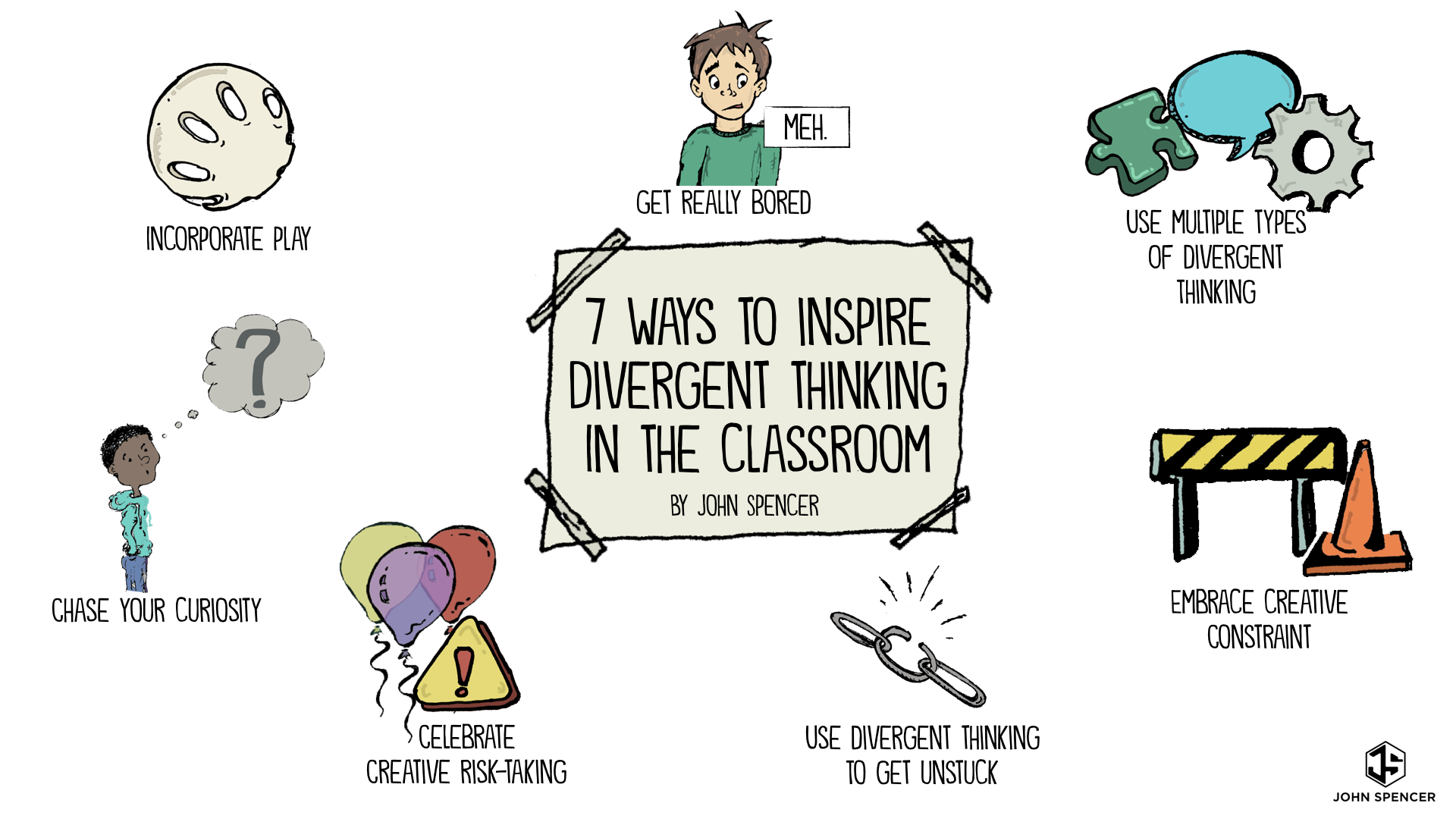 Innovative Classroom Definition ~ Ways to inspire divergent thinking in the classroom