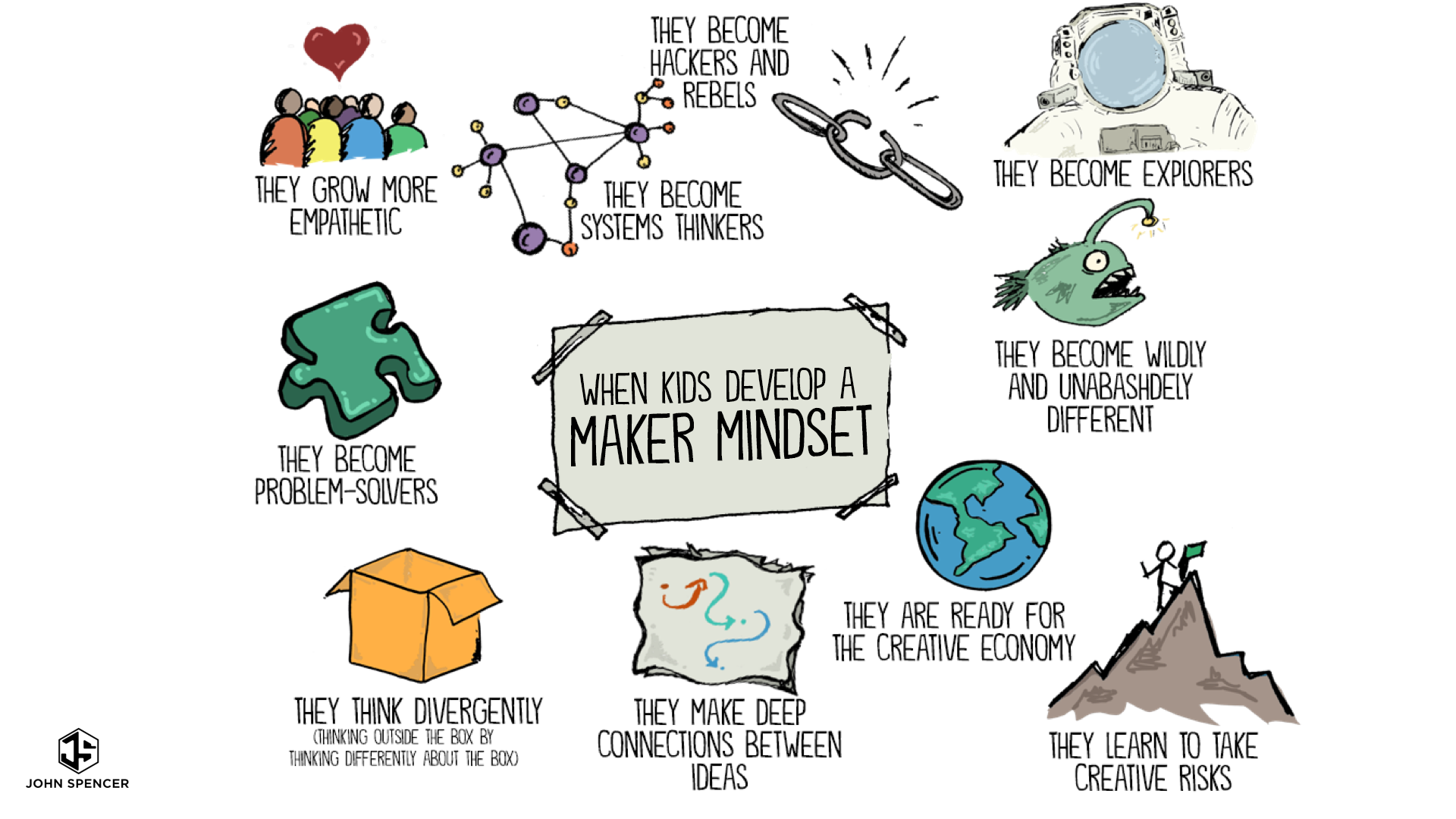 The Maker Monday Challenge: Begin Each Week on a Creative Note