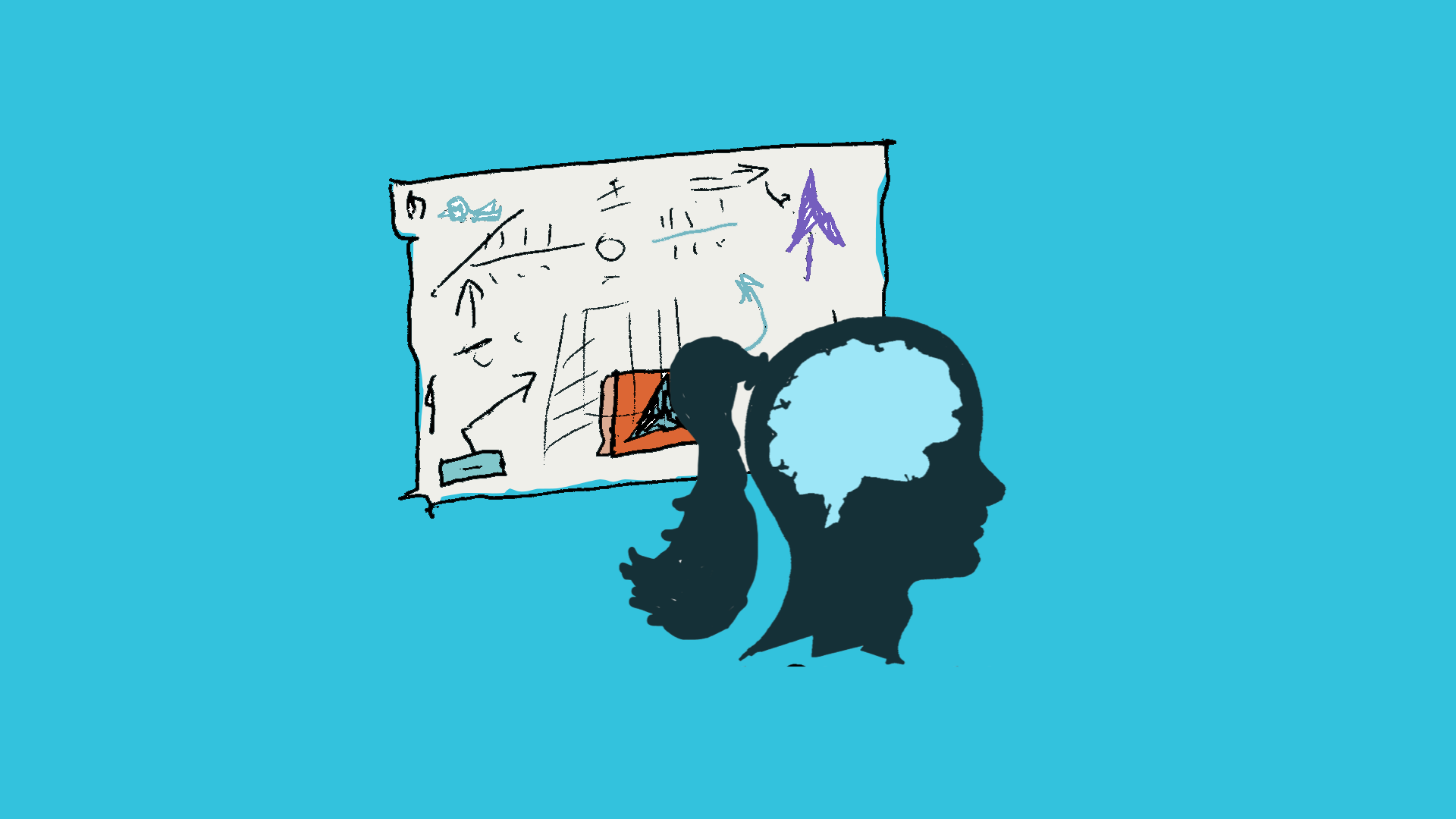 The Power of Visible Thinking in Virtual Learning - John Spencer
